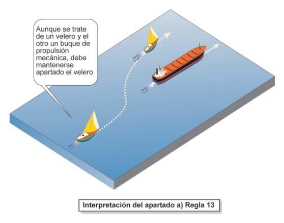 Derecho de paso en las bocanas de los puertos