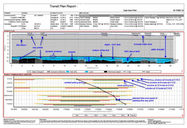 Overview of transit information report